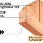 Отделка межкомнатных дверей: разновидности отделок