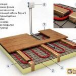 Устройство деревянных теплых полов