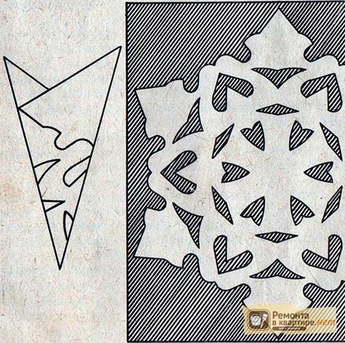 Шаблоны снежинок из салфеток