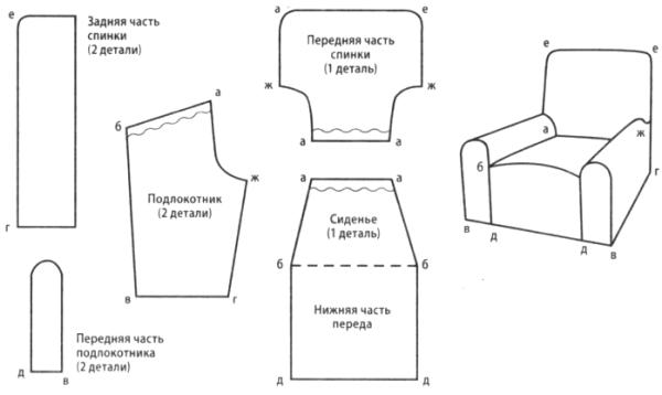 Схема выкройки дивандека на диван