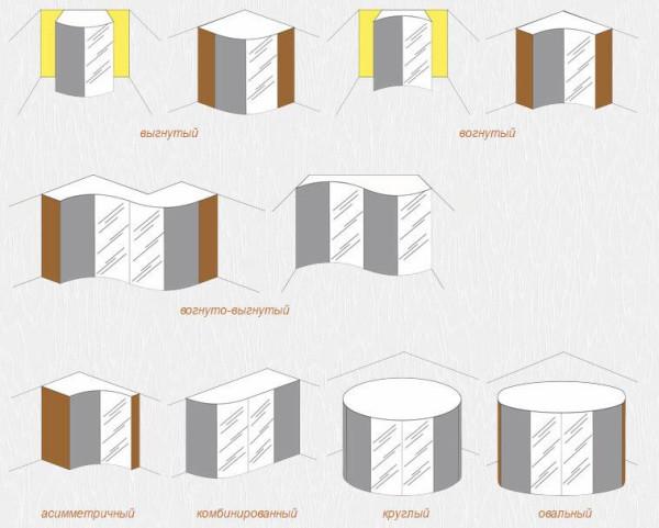 Схемы конструкций радиусных шкафов-купе