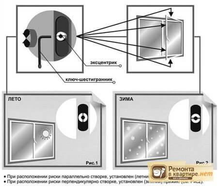 Претензия по установке пластиковых окон образец