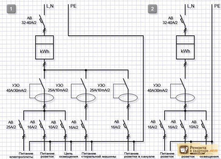 Схема электроснабжения квартиры на узо 469