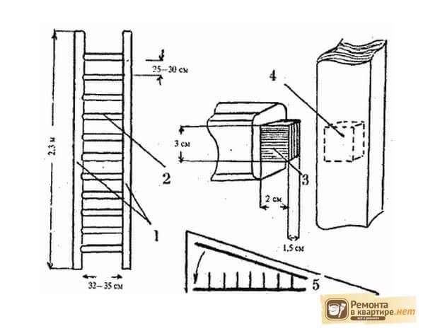Как сделать лестницу переносную своими руками